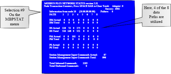 Modbus Plus MPBSTAT program screen shot: Modbus Plus MPBSTAT
