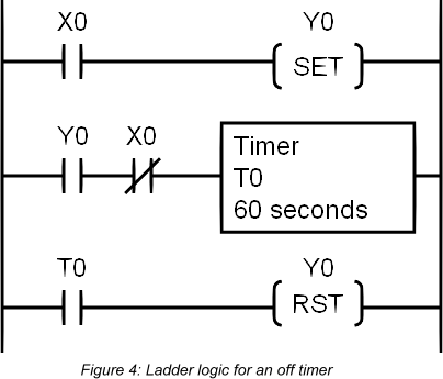 Plc logic ladder diagram electrical drawing wiring diagram the making of an off timer plcdev rh plcdev com plc ladder logic diagram for dol ccuart