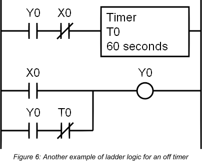 The making of an off timer plcdev off timer 6 ladder logic ccuart Choice Image