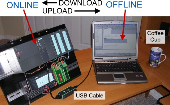 Siemens Upload Download Direction