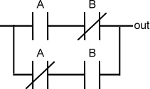 Relay Ladder Logic Diagram on wit salontafel
